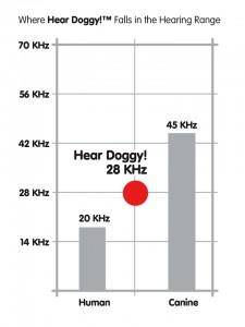 HearDoggy_KHz_Graph